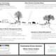 1 acre Restoration Agricultire Pilot Project