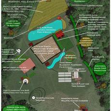 Fern Hollow Farm Master Design for 2020
